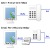 Phone Dial by PC thumbnail