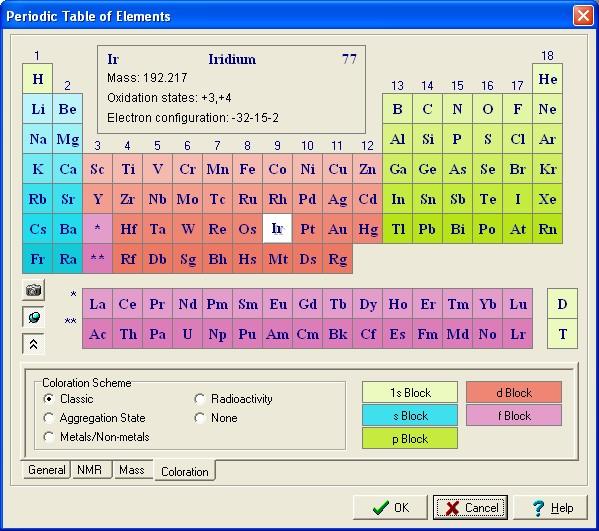 Chemsketch download.