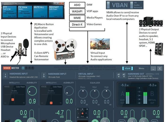Voicemeeter free download.