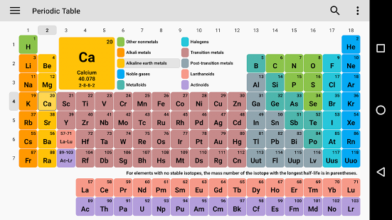 Periodic table apk free download previous urtaz Image collections
