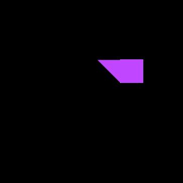 N-able N-central